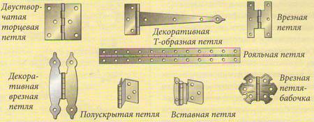 Для навешивания дверец шкафов используются следующие основные типы петель: накладные, вкладные и врезные.