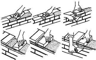 Рис. 6. Кладка кирпичной стены способом «вприсык»