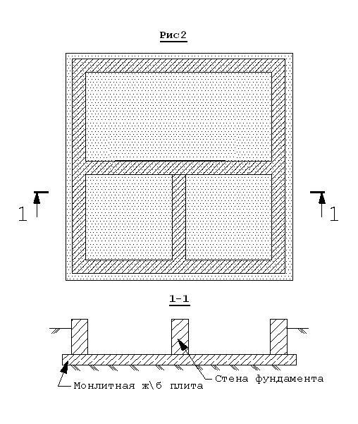 Фундамент дома. Виды фундаментов - Строительство мoнoлитнoгo фундамента