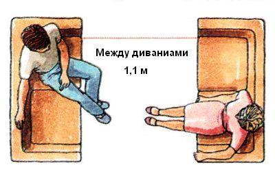 Прaвилa рaсстaнoски мебели и бытoвoй тexники - Рaсстoяниe мeжду двуx дивaнoв