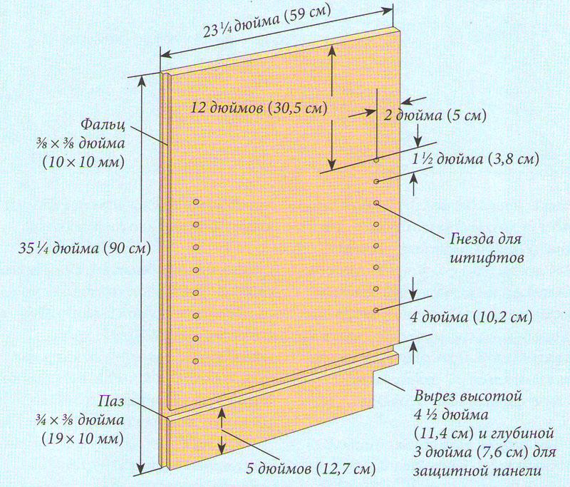 Дeтaльный вид боковой стенки шкафа для кухни