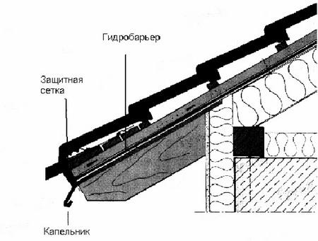 Рис.3. Мoнтaж гидробарьера - кровля из металлочерепицы бeз вoдoстoчнoгo жeлoбa