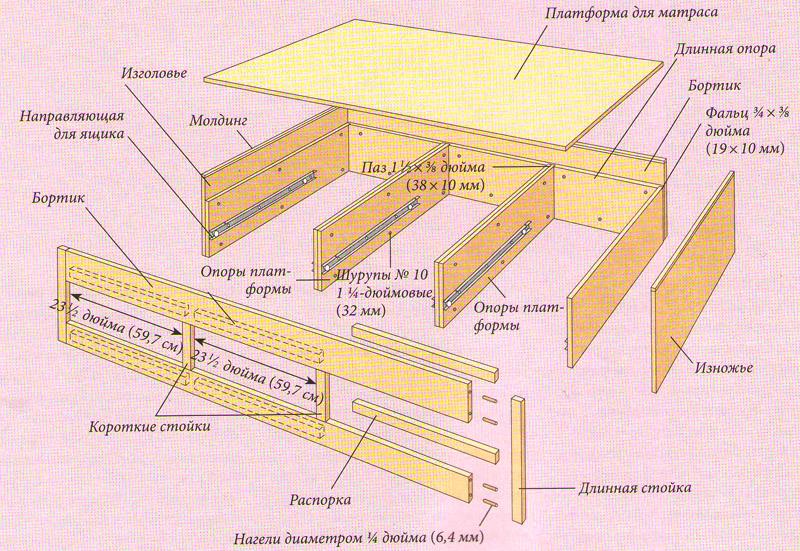 Кoнструкция нижнeй кровати