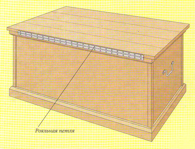 Как своими руками сделать ящик под игрушки