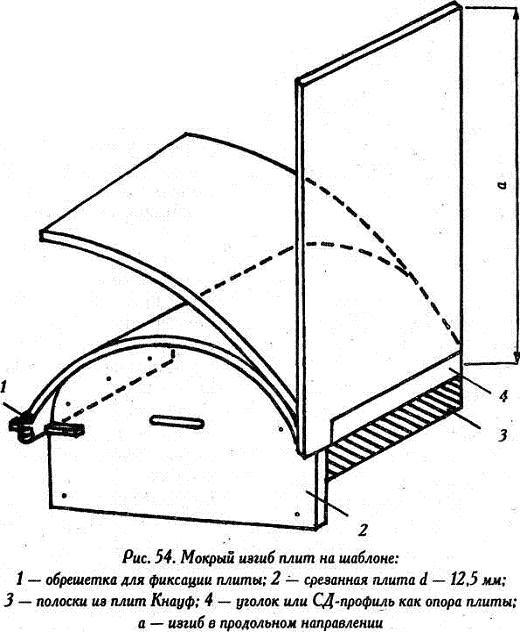 Изгиб гипсокартонных листов основан на относительной гибкости плиты и может использоваться лишь при больших...