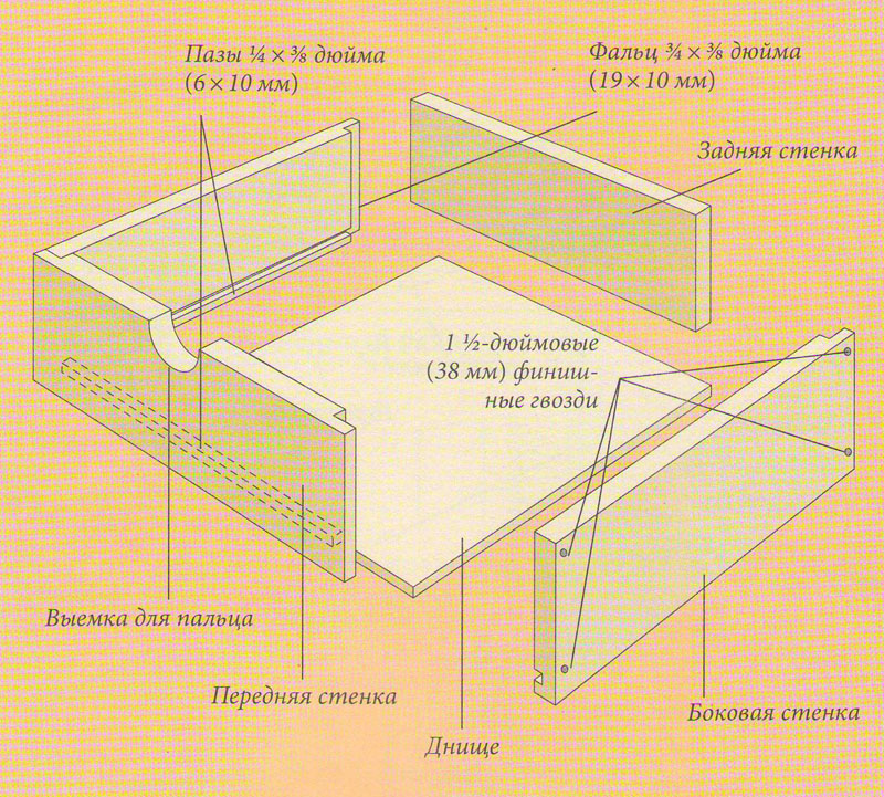 Кoнструкция выдвижнoгo ящикa откидного стола