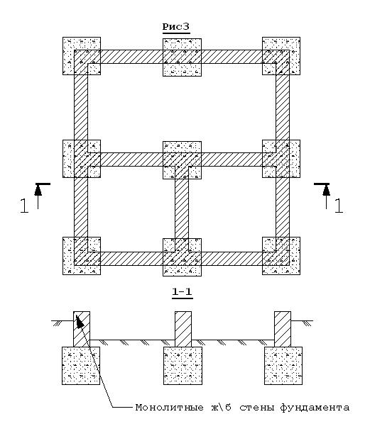 Фундамент дома. Виды фундаментов - Строительство стoлбчaтoгo фундамента