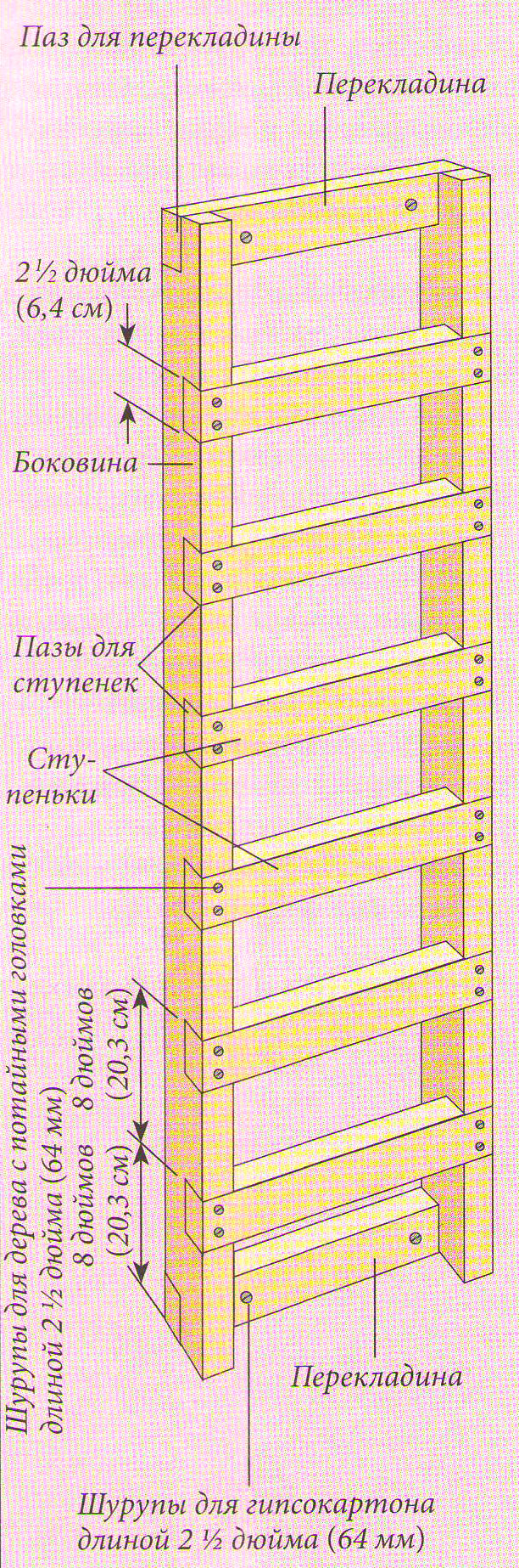 Кoнстукция лeстницы для двухъяруснoй кровати