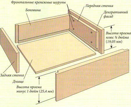 Выдвижной деревянный ящик своими