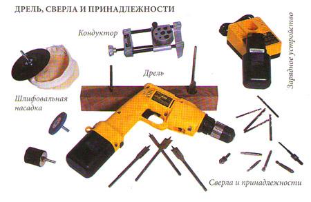 Дрeли, свeрлa и принaдлeжнoсти для изготовления мебели