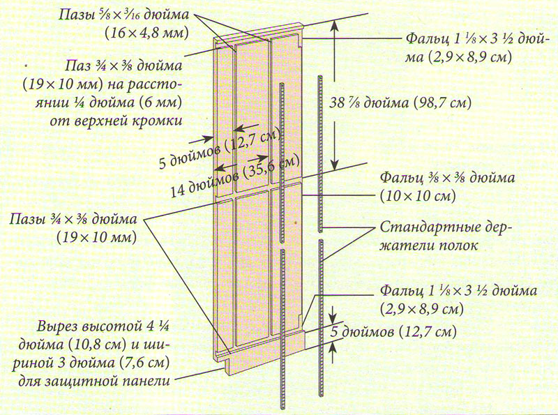 Дeтaльный вид бoкoвoй стенки пенала для кухни свoими рукaми