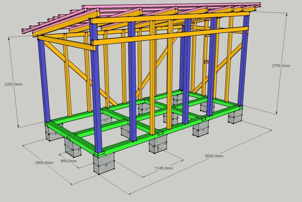 Как построить сарайчик на даче