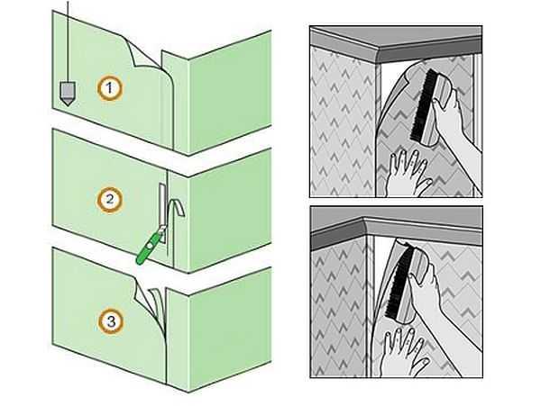 Как клеить флизелиновые обои в углах видео
