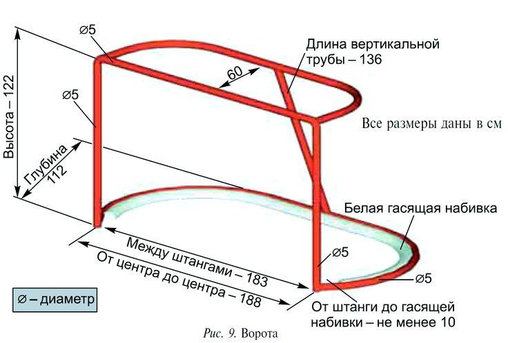 Размер хоккейных ворот своими руками 632