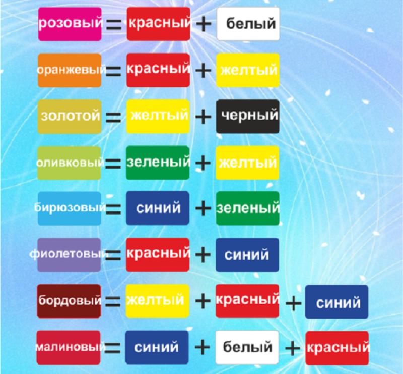 Как из синего цвета сделать красный