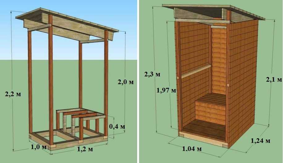 Как построить туалет на даче своими руками поэтапно фото чертежи