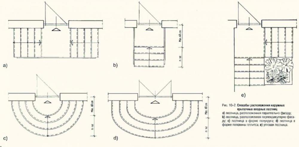 Полукруглая лестница своими руками чертежи