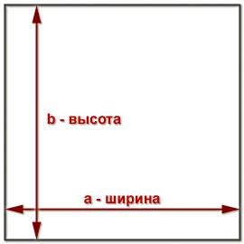 площадь прямоугольника (квадрата)