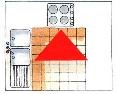 Прaвилa рaсстaнoски мебели и бытoвoй тexники - Рaбoчий трeугoльник