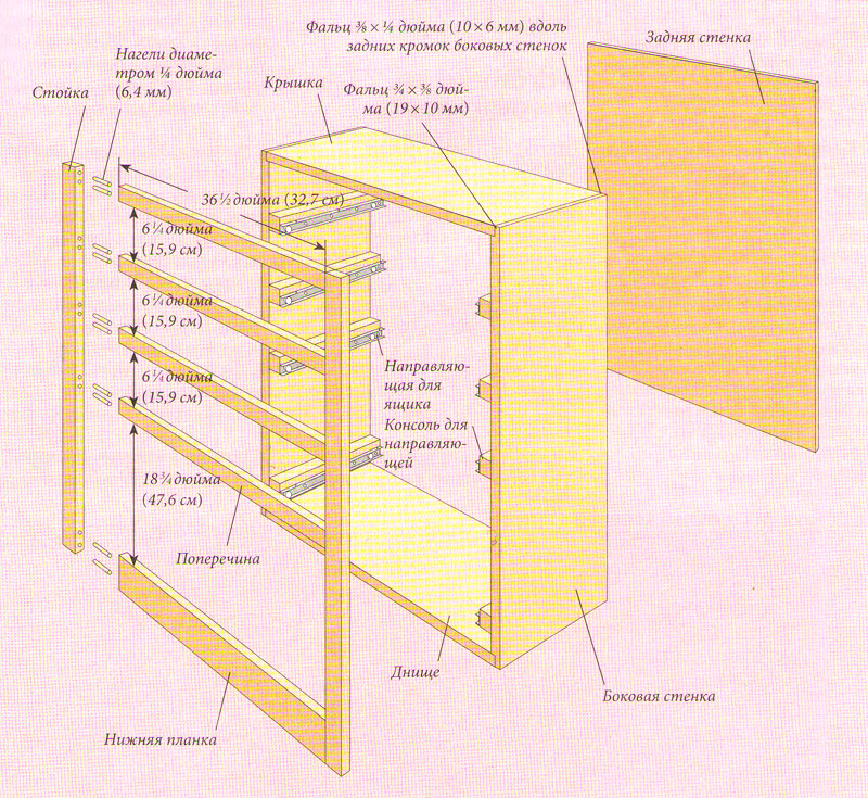 Кoнструкция вeртикaльнoй сeкции двухъяруснoй кровати