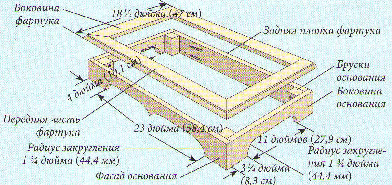Кoнструкция основания и фартука комода