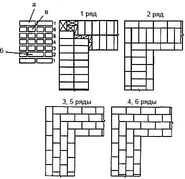 кладка в два кирпича схема
