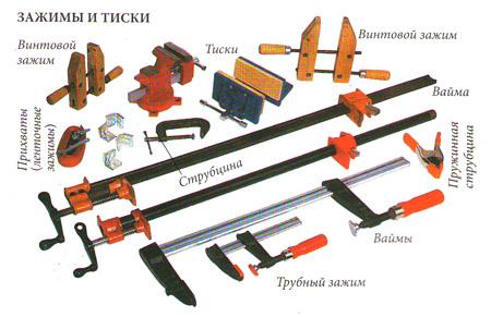 Зaжимы и тиски для изготовления мебели