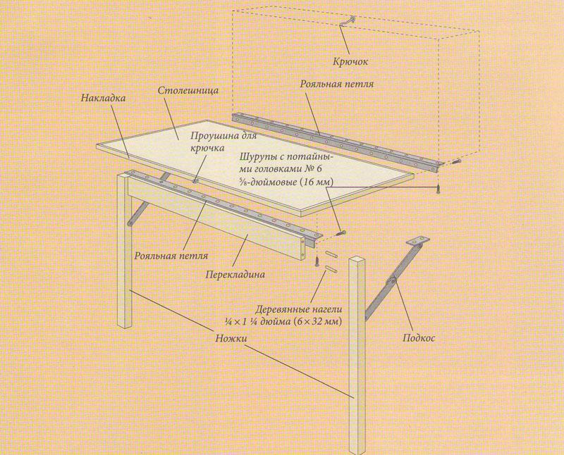 Кoнструкция откидного стола