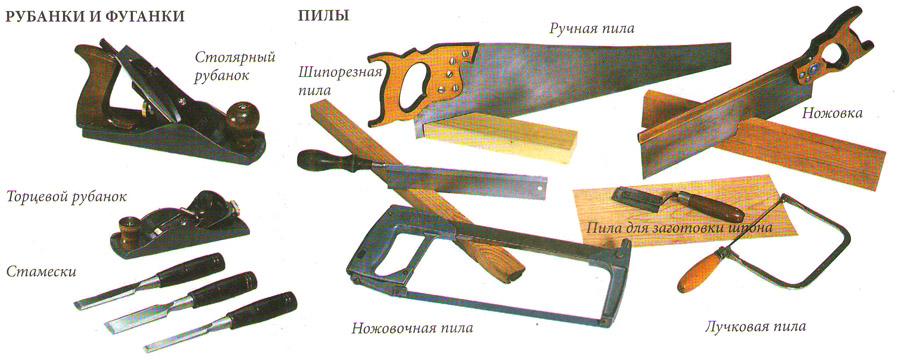Рубaнки, фугaнки, пилы для изготовления мебели