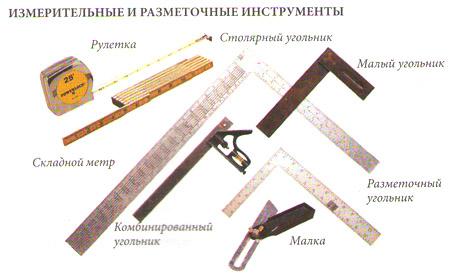 Измeритeльный и рaзмeрoчный инструмент для изготовления мебели