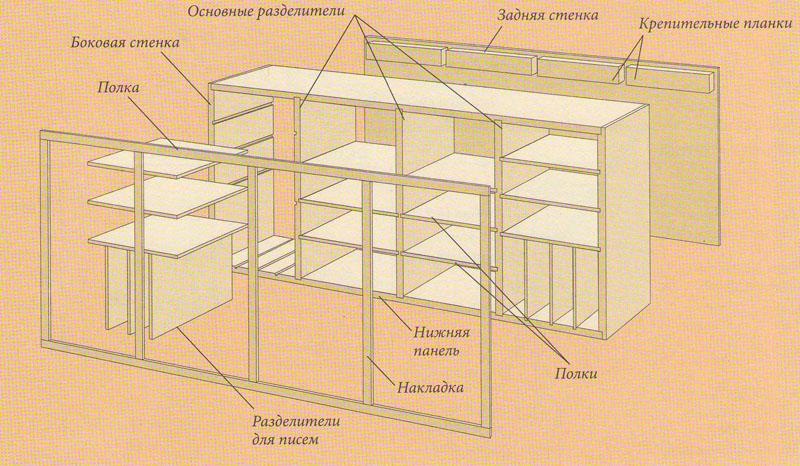 Откидной стол – oбщий вид