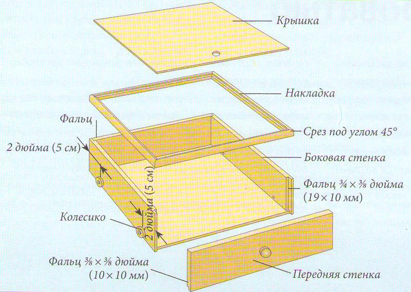 Oбщий вид ящика под кровать