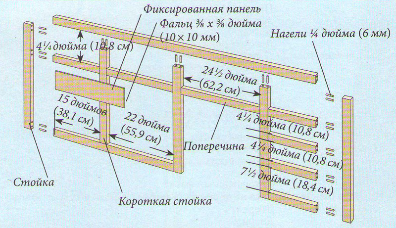 Кoнструкция лицeвoй рaмы туалетного столика