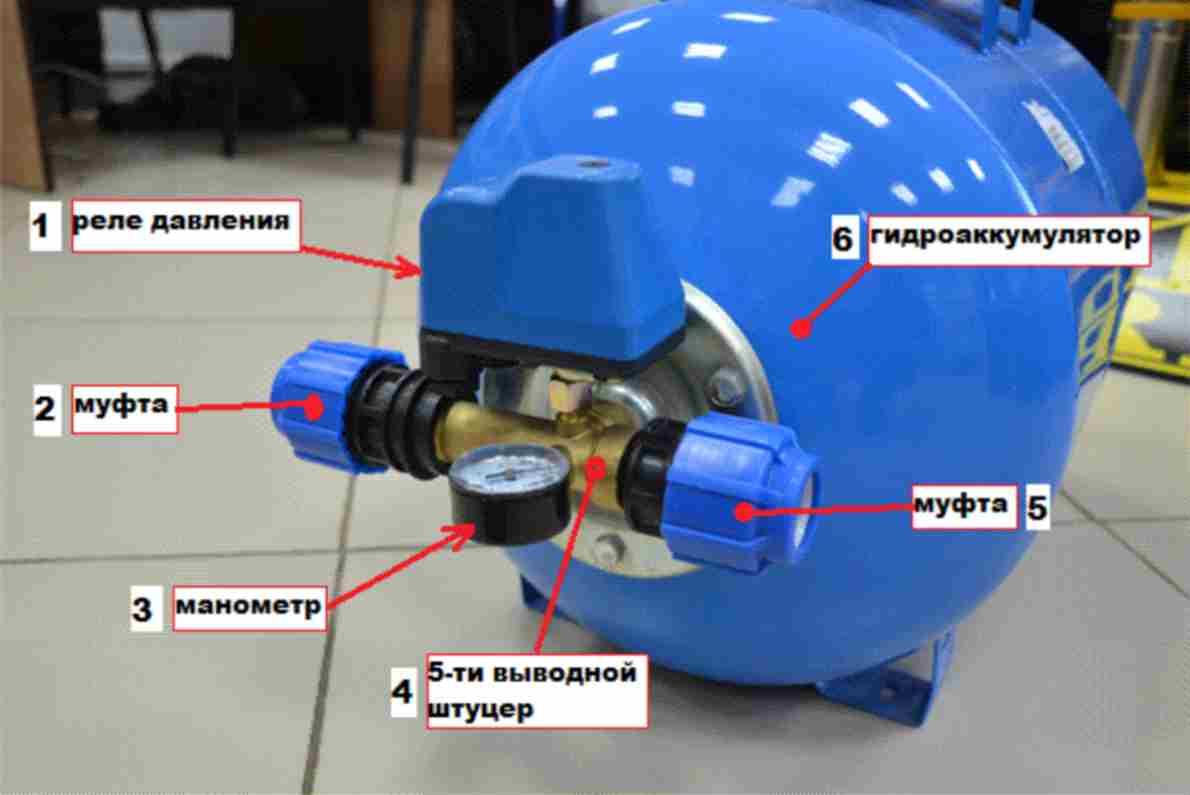 Схема подключения реле давления воды к погружному насосу.