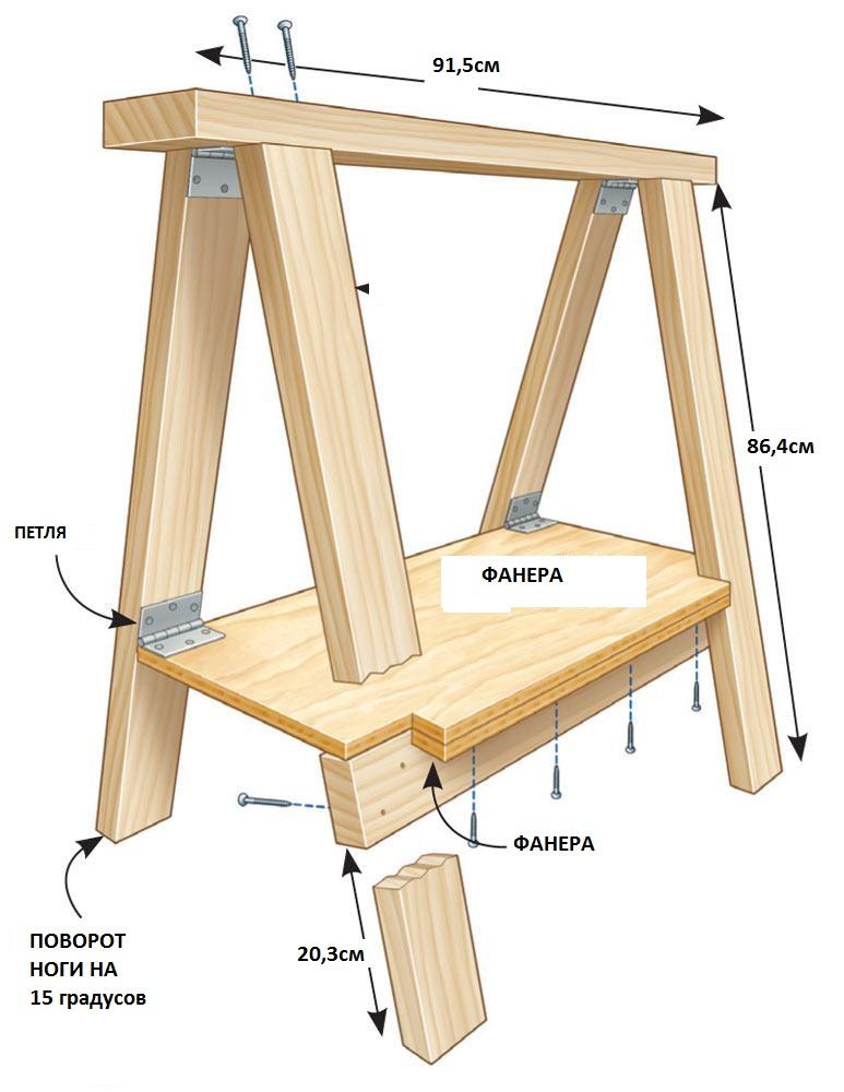 Как сделать козёл для распилки дров своими руками 376