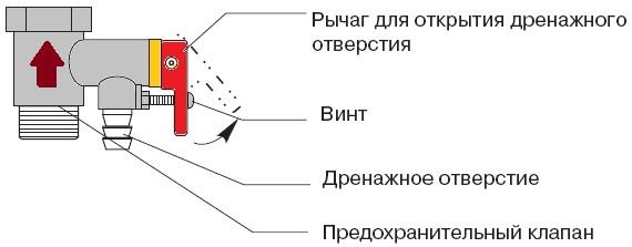 Предохранительный клапан для бойлера устройство конструкции принцип работы и правила монтажа
