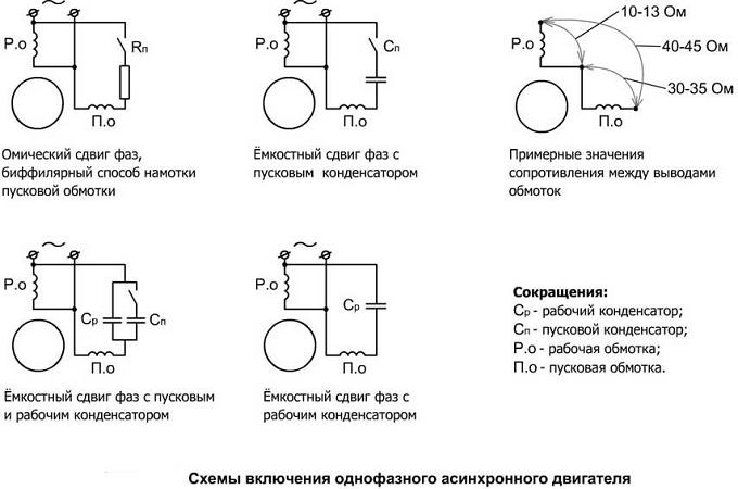 Оси полуприцепов: устройство, особенности каждого узла грузовой