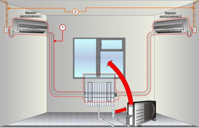 Установка кондиционера вручную обучение установка кондиционеров