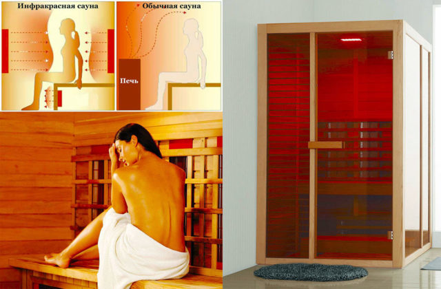 Инфракрасная баня: польза и вред