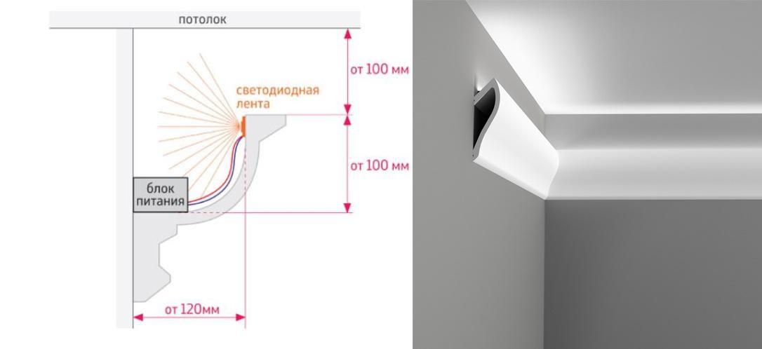 вообще, можно ли клеить светодиодную ленту на обои отели