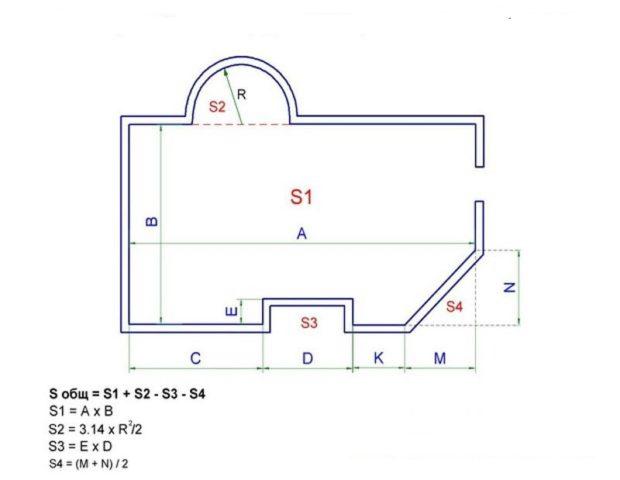 Как рассчитать площадь потолка