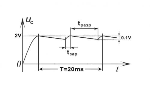Как подключить светодиодную лампу