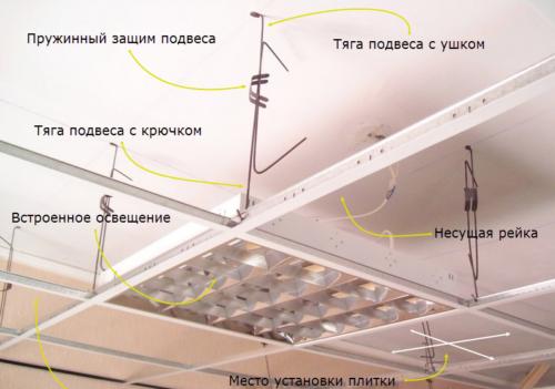 Подвесы для потолка Армстронг и элементы каркаса