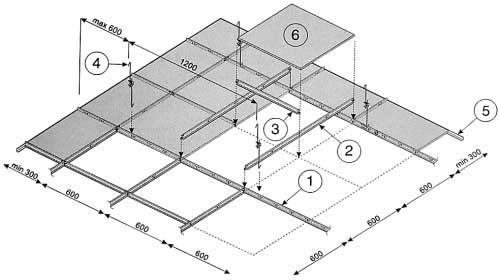 Кассетный подвесной потолок