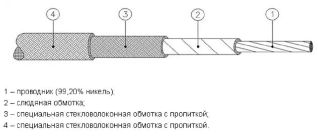 Термостойкий кабель для бани