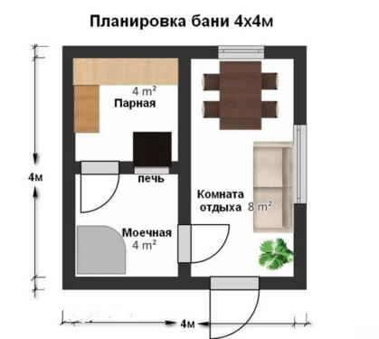 План бани 4х4, 4х5, планировка парной, фото